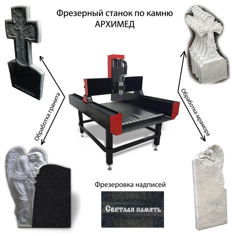 Архимед D70 применение